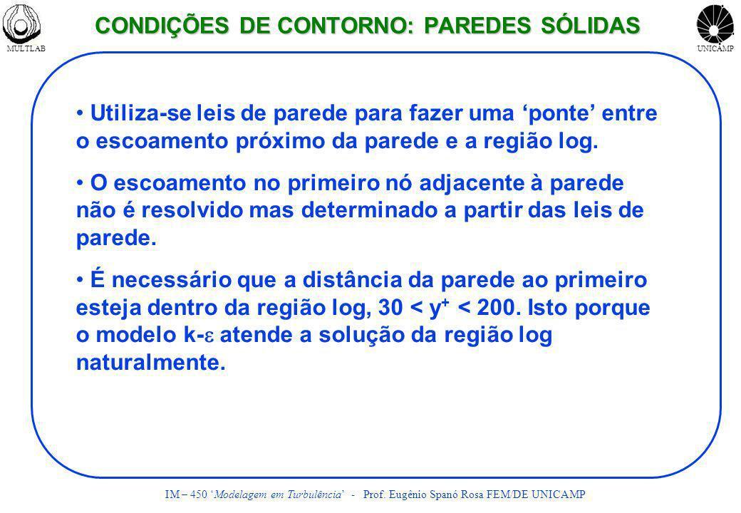 MULTLABUNICAMP IM – 450 Modelagem em Turbulência - Prof. Eugênio Spanó Rosa FEM/DE UNICAMP Utiliza-se leis de parede para fazer uma ponte entre o esco
