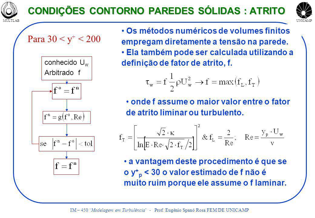 MULTLABUNICAMP IM – 450 Modelagem em Turbulência - Prof. Eugênio Spanó Rosa FEM/DE UNICAMP Os métodos numéricos de volumes finitos empregam diretament