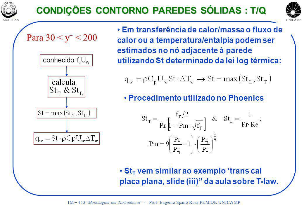 MULTLABUNICAMP IM – 450 Modelagem em Turbulência - Prof. Eugênio Spanó Rosa FEM/DE UNICAMP Em transferência de calor/massa o fluxo de calor ou a tempe