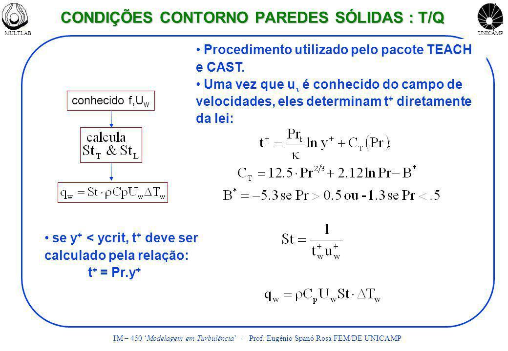 MULTLABUNICAMP IM – 450 Modelagem em Turbulência - Prof. Eugênio Spanó Rosa FEM/DE UNICAMP Procedimento utilizado pelo pacote TEACH e CAST. Uma vez qu