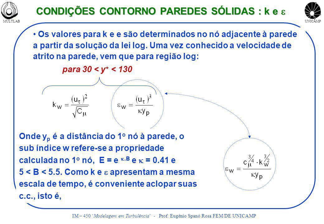 MULTLABUNICAMP IM – 450 Modelagem em Turbulência - Prof. Eugênio Spanó Rosa FEM/DE UNICAMP para 30 < y + < 130 Os valores para k e e são determinados