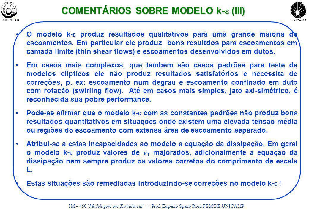 MULTLABUNICAMP IM – 450 Modelagem em Turbulência - Prof. Eugênio Spanó Rosa FEM/DE UNICAMP COMENTÁRIOS SOBRE MODELO k- (III) O modelo k- produz result