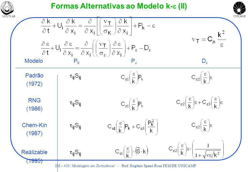 MULTLABUNICAMP IM – 450 Modelagem em Turbulência - Prof. Eugênio Spanó Rosa FEM/DE UNICAMP Formas Alternativas ao Modelo k- (II) Padrão (1972) RNG (19