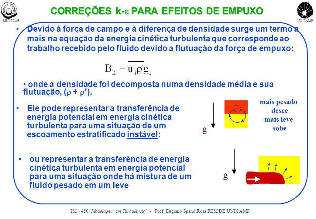 MULTLABUNICAMP IM – 450 Modelagem em Turbulência - Prof. Eugênio Spanó Rosa FEM/DE UNICAMP CORREÇÕES k- PARA EFEITOS DE EMPUXO Devido à força de campo