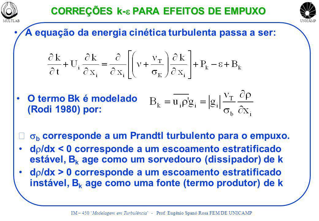MULTLABUNICAMP IM – 450 Modelagem em Turbulência - Prof. Eugênio Spanó Rosa FEM/DE UNICAMP CORREÇÕES k- PARA EFEITOS DE EMPUXO A equação da energia ci