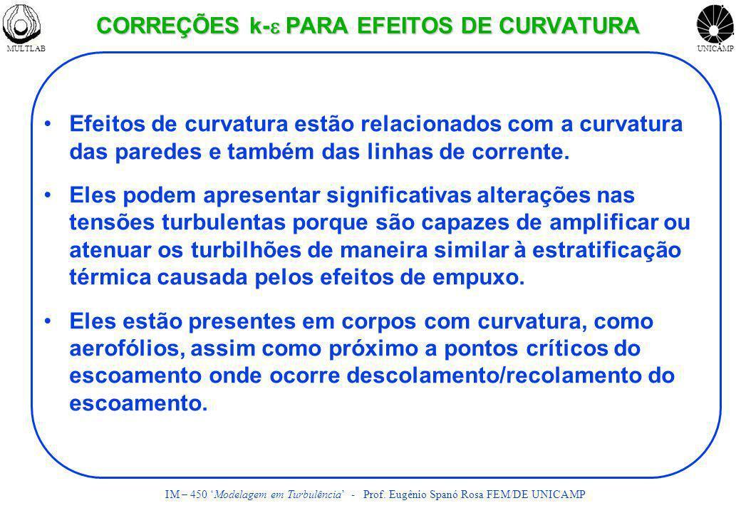 MULTLABUNICAMP IM – 450 Modelagem em Turbulência - Prof. Eugênio Spanó Rosa FEM/DE UNICAMP CORREÇÕES k- PARA EFEITOS DE CURVATURA Efeitos de curvatura