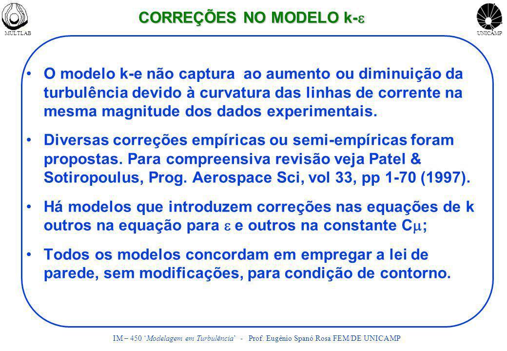 MULTLABUNICAMP IM – 450 Modelagem em Turbulência - Prof. Eugênio Spanó Rosa FEM/DE UNICAMP CORREÇÕES NO MODELO k- CORREÇÕES NO MODELO k- O modelo k-e