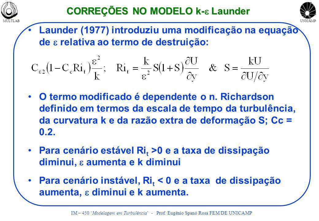 MULTLABUNICAMP IM – 450 Modelagem em Turbulência - Prof. Eugênio Spanó Rosa FEM/DE UNICAMP CORREÇÕES NO MODELO k- Launder Launder (1977) introduziu um
