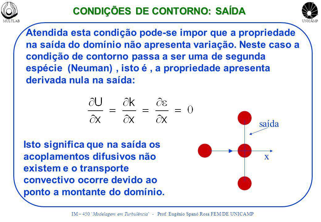 MULTLABUNICAMP IM – 450 Modelagem em Turbulência - Prof. Eugênio Spanó Rosa FEM/DE UNICAMP Atendida esta condição pode-se impor que a propriedade na s
