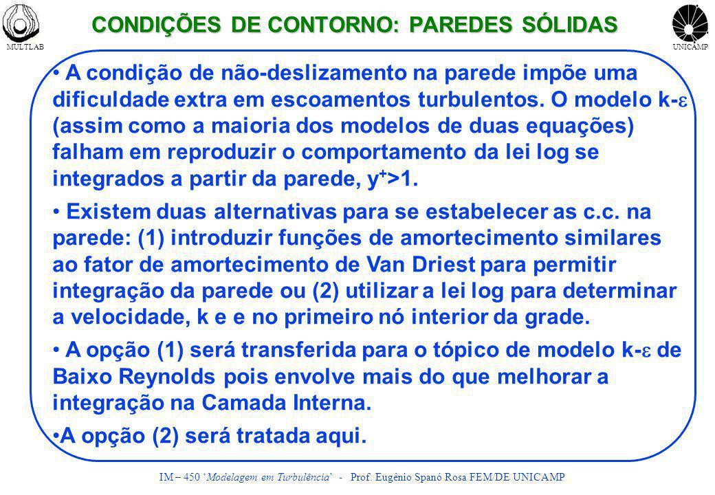 MULTLABUNICAMP IM – 450 Modelagem em Turbulência - Prof. Eugênio Spanó Rosa FEM/DE UNICAMP A condição de não-deslizamento na parede impõe uma dificuld