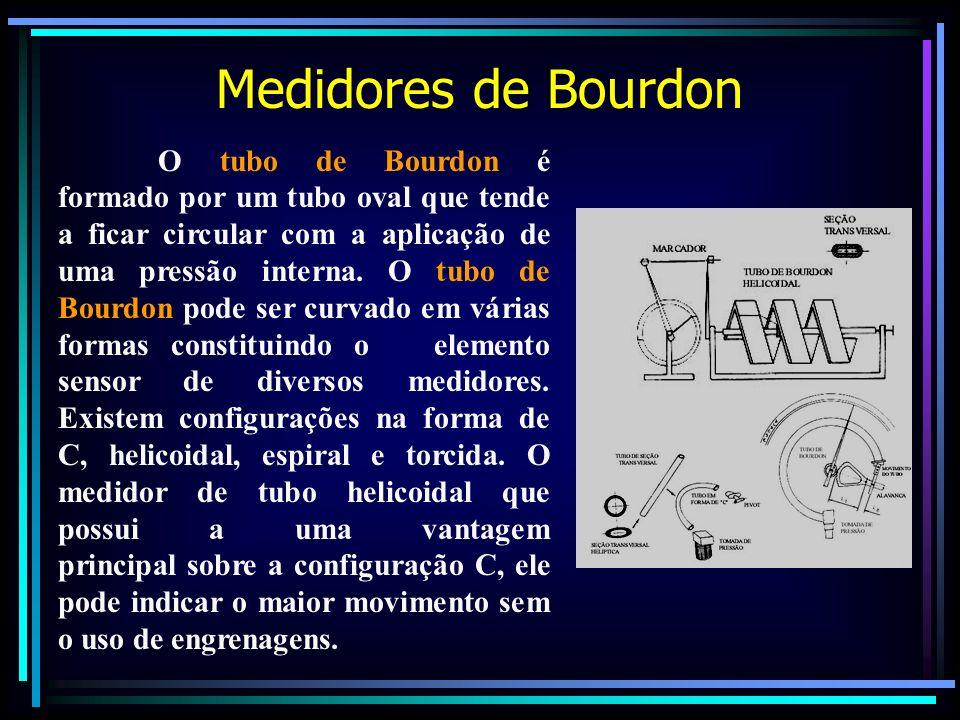 Medidores de Bourdon O tubo de Bourdon é formado por um tubo oval que tende a ficar circular com a aplicação de uma pressão interna. O tubo de Bourdon