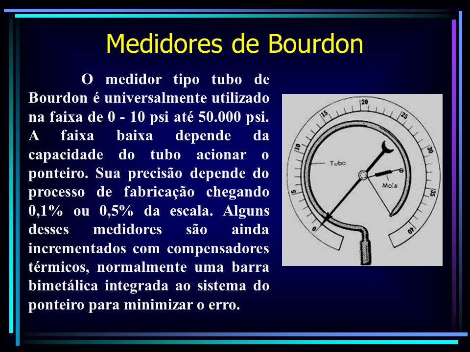 O medidor tipo tubo de Bourdon é universalmente utilizado na faixa de 0 - 10 psi até 50.000 psi. A faixa baixa depende da capacidade do tubo acionar o