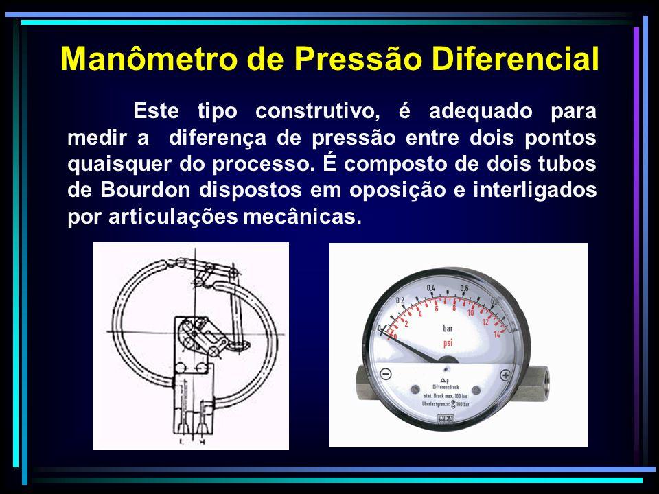 Manômetro de Pressão Diferencial Este tipo construtivo, é adequado para medir a diferença de pressão entre dois pontos quaisquer do processo. É compos