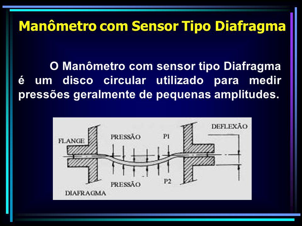 Manômetro com Sensor Tipo Diafragma O Manômetro com sensor tipo Diafragma é um disco circular utilizado para medir pressões geralmente de pequenas amp