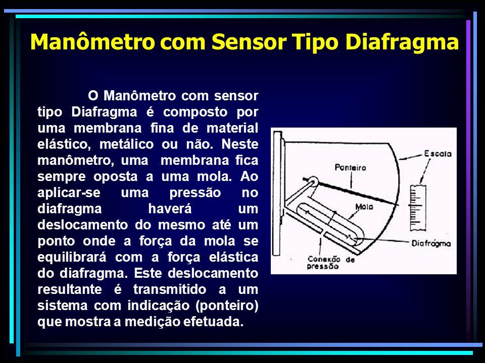 Manômetro com Sensor Tipo Diafragma O Manômetro com sensor tipo Diafragma é composto por uma membrana fina de material elástico, metálico ou não. Nest
