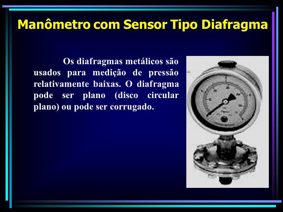 Os diafragmas metálicos são usados para medição de pressão relativamente baixas. O diafragma pode ser plano (disco circular plano) ou pode ser corruga