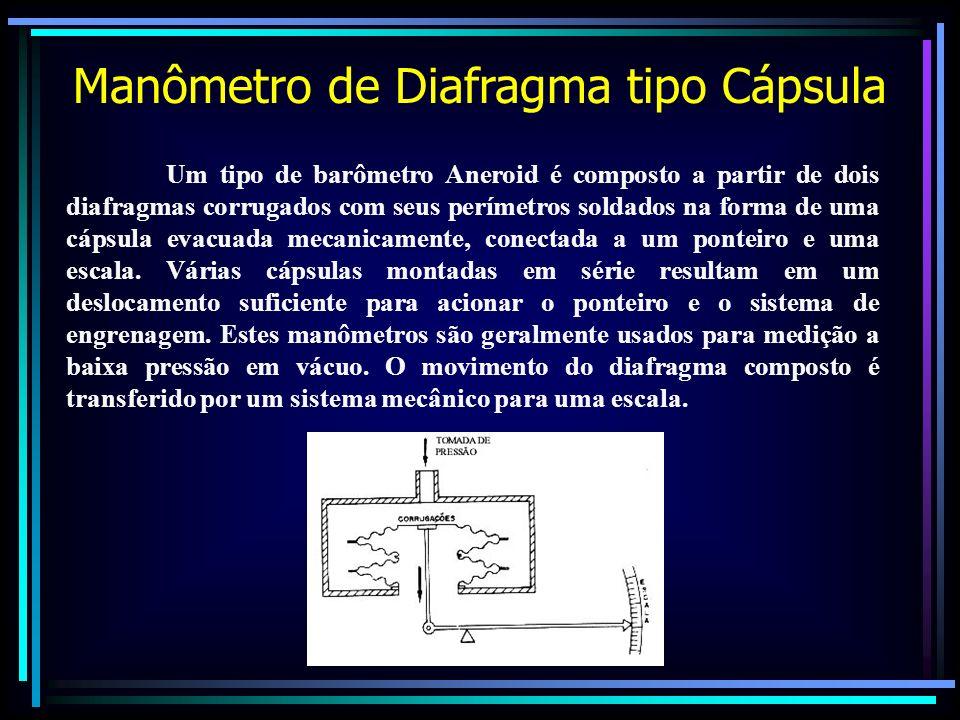 Manômetro de Diafragma tipo Cápsula Um tipo de barômetro Aneroid é composto a partir de dois diafragmas corrugados com seus perímetros soldados na for