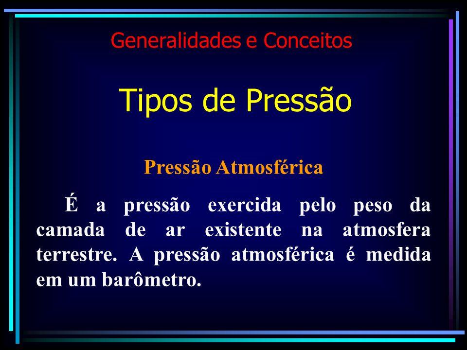 Generalidades e Conceitos Tipos de Pressão Pressão Atmosférica É a pressão exercida pelo peso da camada de ar existente na atmosfera terrestre. A pres