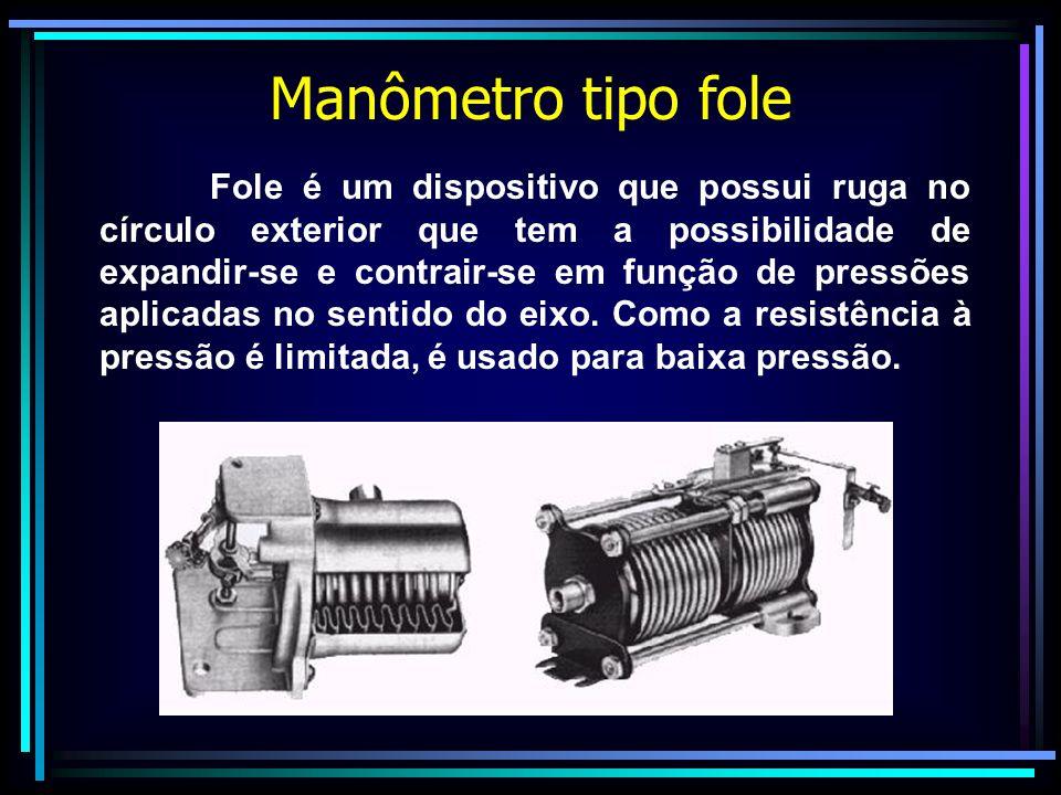 Manômetro tipo fole Fole é um dispositivo que possui ruga no círculo exterior que tem a possibilidade de expandir-se e contrair-se em função de pressõ