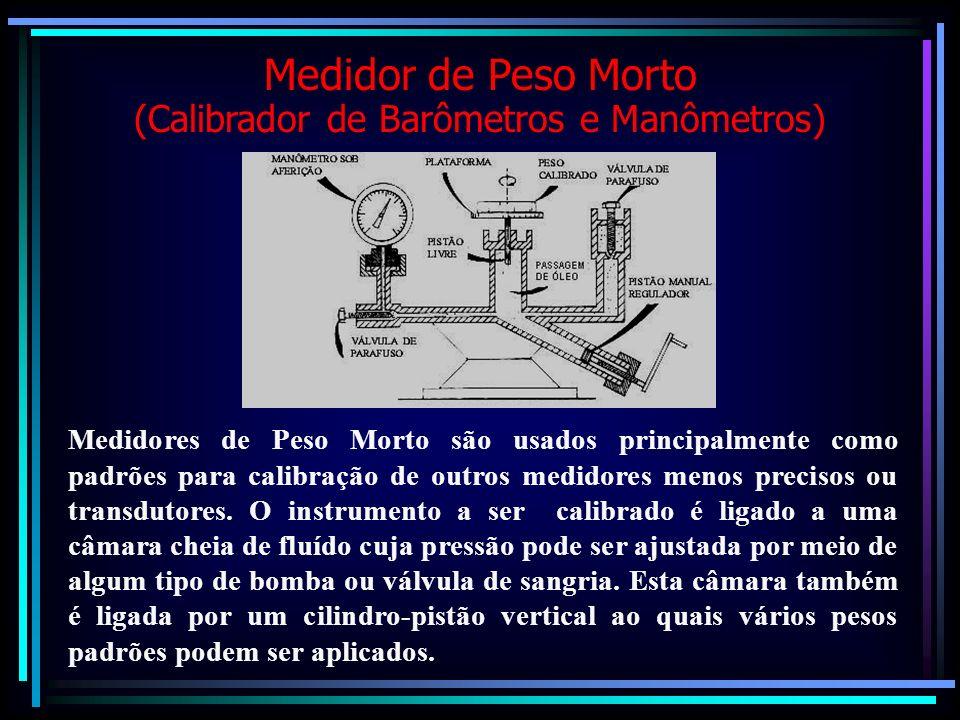 Medidor de Peso Morto (Calibrador de Barômetros e Manômetros) Medidores de Peso Morto são usados principalmente como padrões para calibração de outros