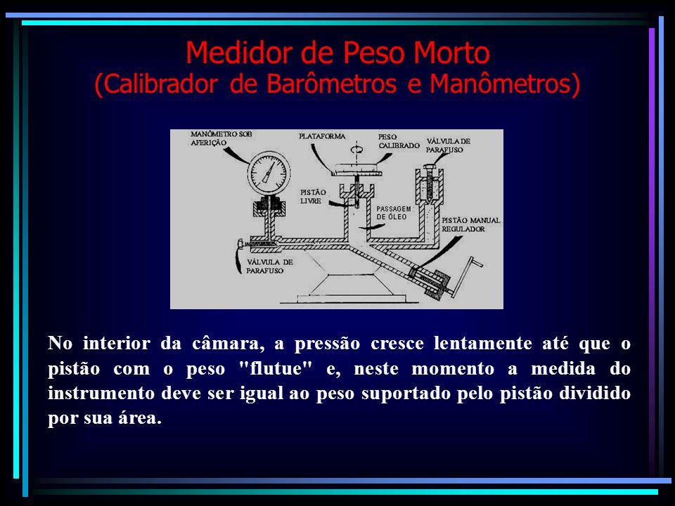 Medidor de Peso Morto (Calibrador de Barômetros e Manômetros) No interior da câmara, a pressão cresce lentamente até que o pistão com o peso
