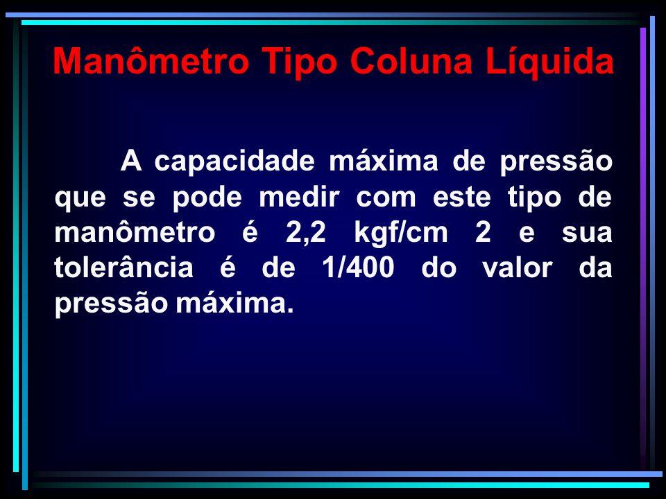 Manômetro Tipo Coluna Líquida A capacidade máxima de pressão que se pode medir com este tipo de manômetro é 2,2 kgf/cm 2 e sua tolerância é de 1/400 d