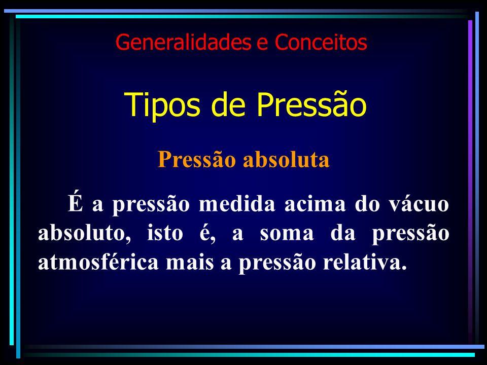 Generalidades e Conceitos Tipos de Pressão Pressão absoluta É a pressão medida acima do vácuo absoluto, isto é, a soma da pressão atmosférica mais a p