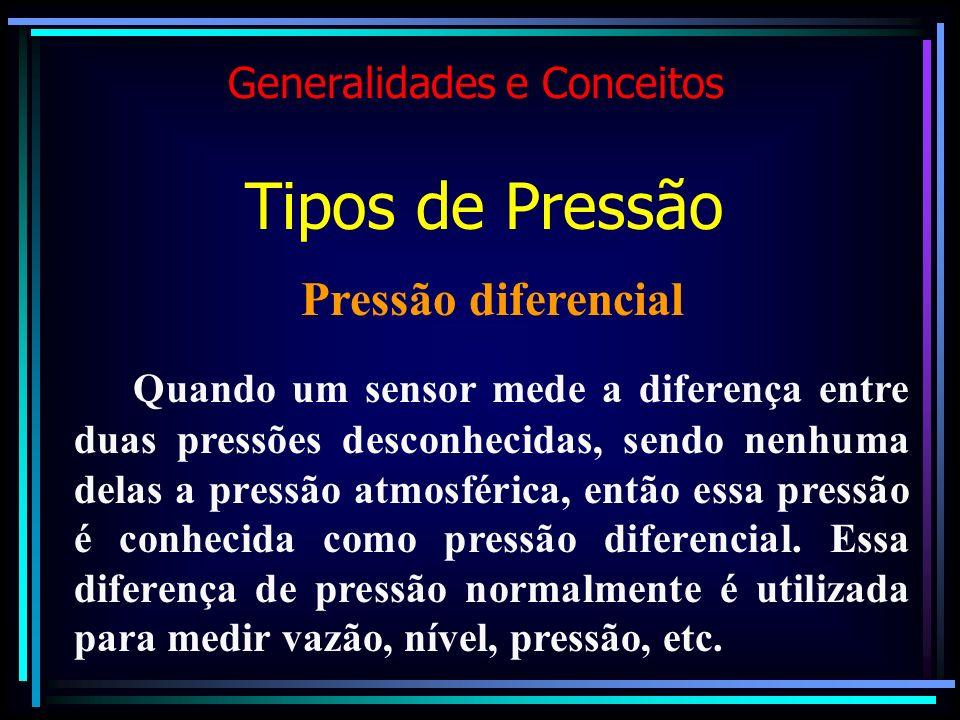 Generalidades e Conceitos Tipos de Pressão Pressão diferencial Quando um sensor mede a diferença entre duas pressões desconhecidas, sendo nenhuma dela