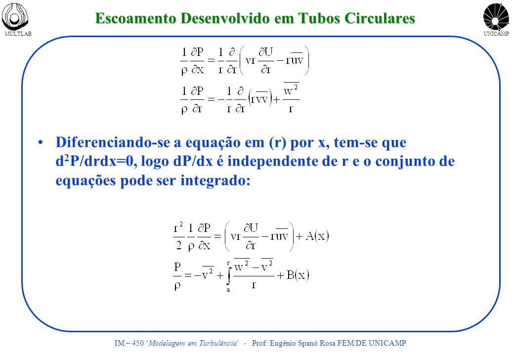 MULTLABUNICAMP IM – 450 Modelagem em Turbulência - Prof. Eugênio Spanó Rosa FEM/DE UNICAMP Escoamento Desenvolvido em Tubos Circulares Diferenciando-s