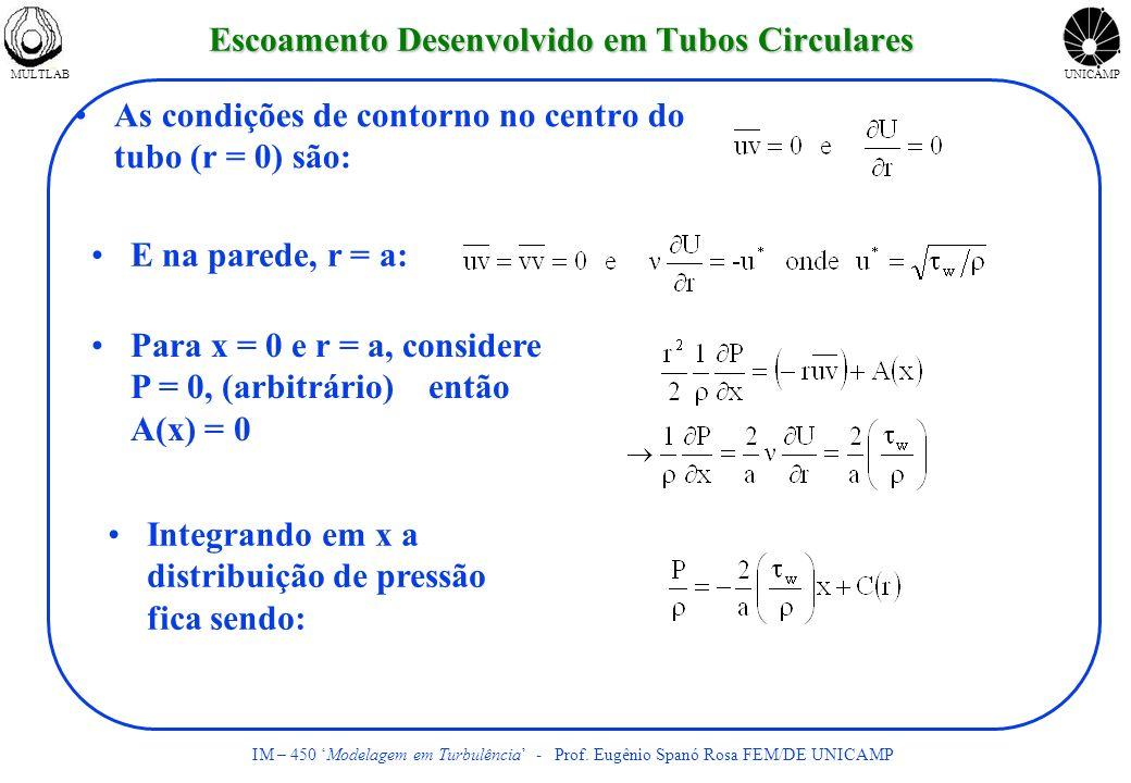 MULTLABUNICAMP IM – 450 Modelagem em Turbulência - Prof. Eugênio Spanó Rosa FEM/DE UNICAMP Escoamento Desenvolvido em Tubos Circulares As condições de