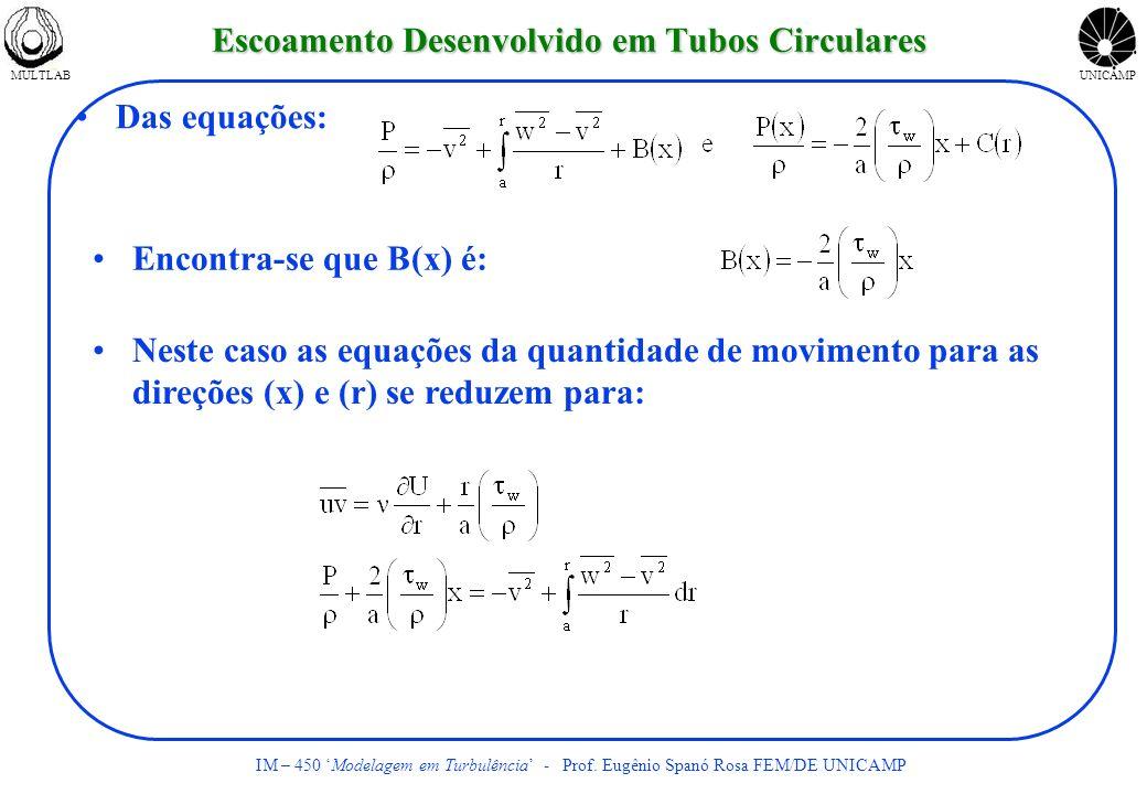MULTLABUNICAMP IM – 450 Modelagem em Turbulência - Prof. Eugênio Spanó Rosa FEM/DE UNICAMP Escoamento Desenvolvido em Tubos Circulares Das equações: E