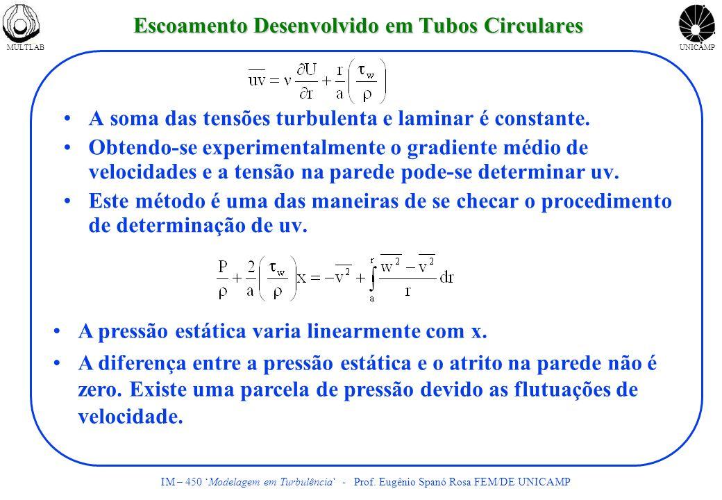 MULTLABUNICAMP IM – 450 Modelagem em Turbulência - Prof. Eugênio Spanó Rosa FEM/DE UNICAMP Escoamento Desenvolvido em Tubos Circulares A soma das tens