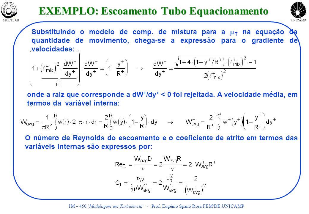 MULTLABUNICAMP IM – 450 Modelagem em Turbulência - Prof. Eugênio Spanó Rosa FEM/DE UNICAMP Substituindo o modelo de comp. de mistura para a T na equaç