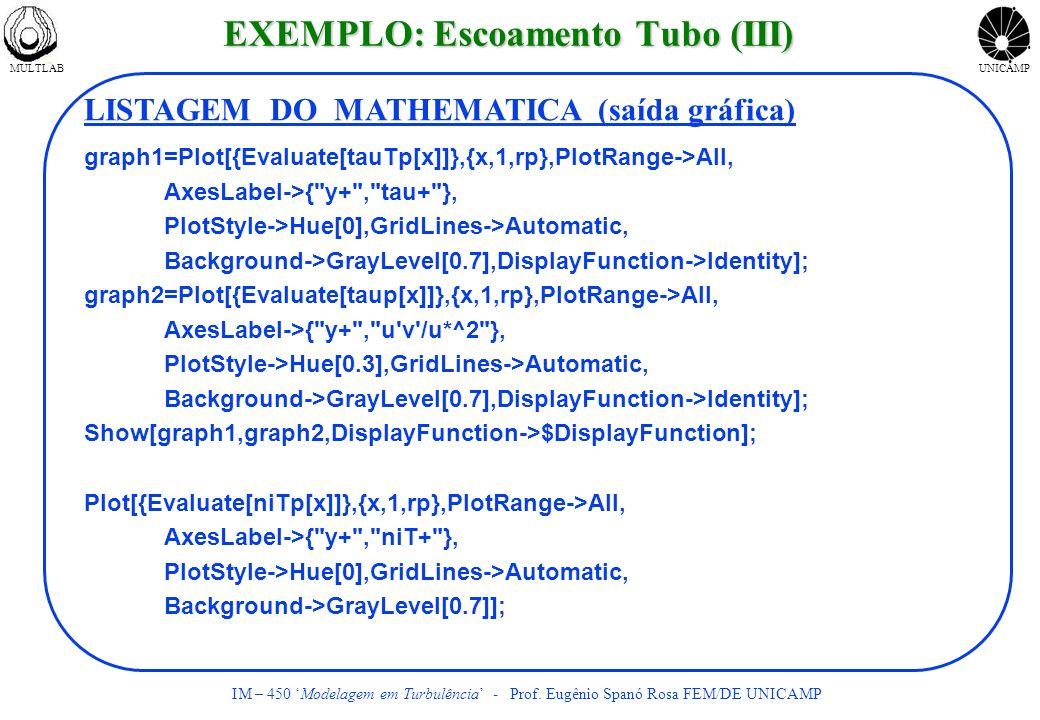MULTLABUNICAMP IM – 450 Modelagem em Turbulência - Prof. Eugênio Spanó Rosa FEM/DE UNICAMP LISTAGEM DO MATHEMATICA (saída gráfica) graph1=Plot[{Evalua