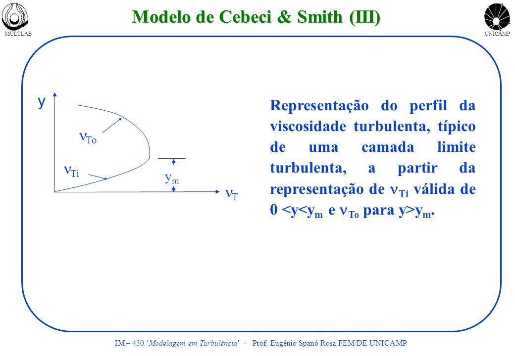 MULTLABUNICAMP IM – 450 Modelagem em Turbulência - Prof. Eugênio Spanó Rosa FEM/DE UNICAMP Modelo de Cebeci & Smith (III) To Ti ymym T y Representação
