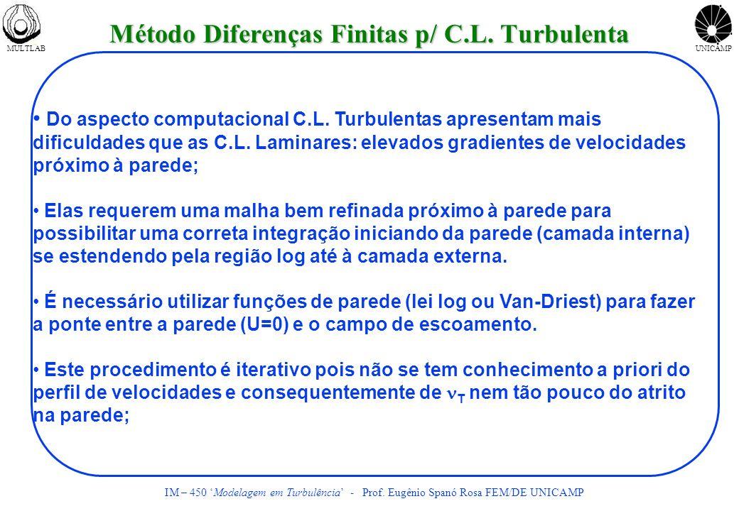 MULTLABUNICAMP IM – 450 Modelagem em Turbulência - Prof. Eugênio Spanó Rosa FEM/DE UNICAMP Método Diferenças Finitas p/ C.L. Turbulenta Do aspecto com