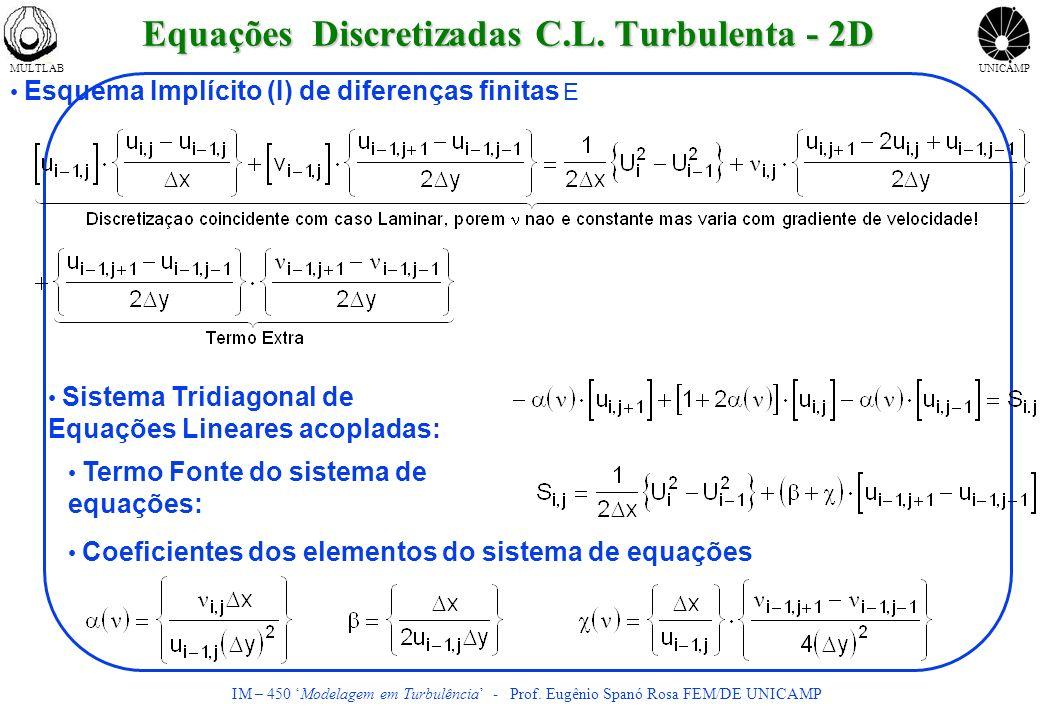 MULTLABUNICAMP IM – 450 Modelagem em Turbulência - Prof. Eugênio Spanó Rosa FEM/DE UNICAMP Esquema Implícito (I) de diferenças finitas E Sistema Tridi