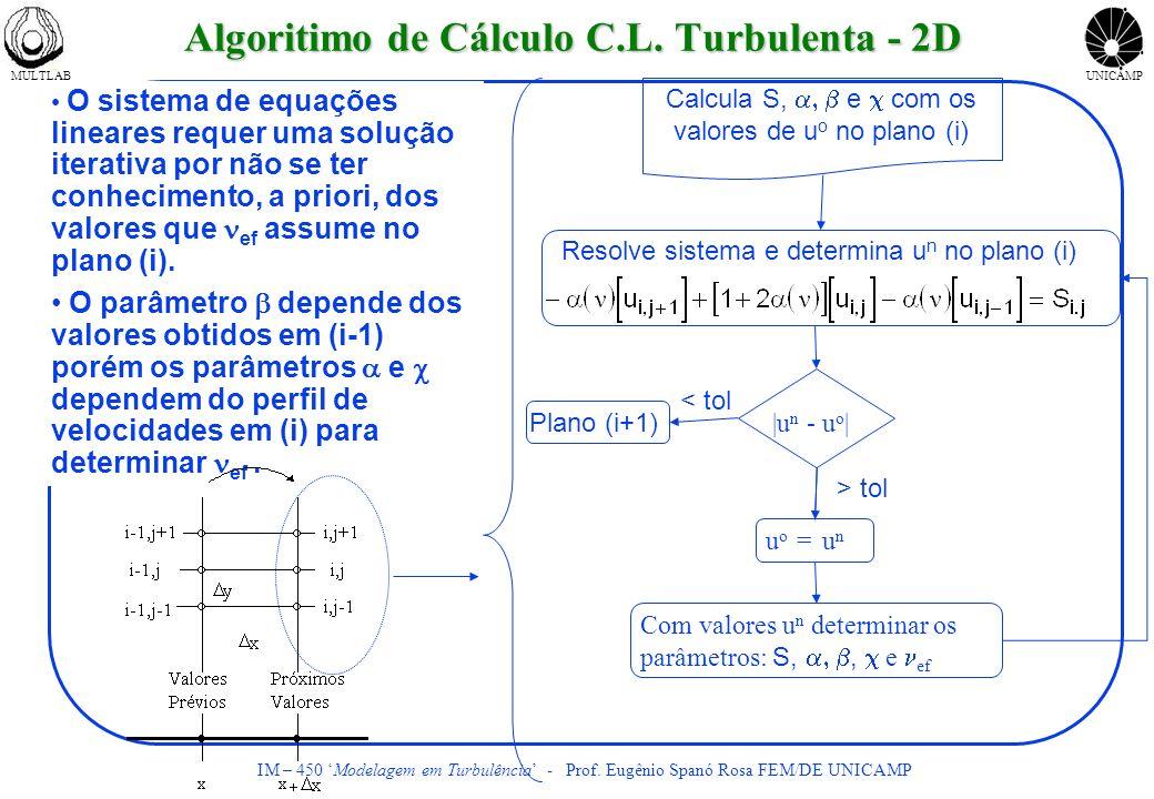 MULTLABUNICAMP IM – 450 Modelagem em Turbulência - Prof. Eugênio Spanó Rosa FEM/DE UNICAMP O sistema de equações lineares requer uma solução iterativa
