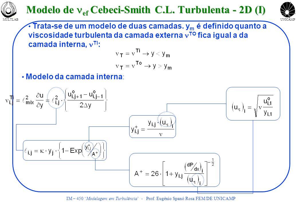 MULTLABUNICAMP IM – 450 Modelagem em Turbulência - Prof. Eugênio Spanó Rosa FEM/DE UNICAMP Trata-se de um modelo de duas camadas. y m é definido quant
