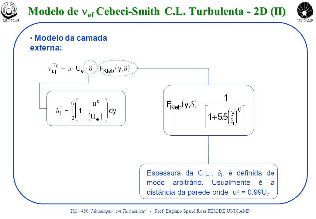 MULTLABUNICAMP IM – 450 Modelagem em Turbulência - Prof. Eugênio Spanó Rosa FEM/DE UNICAMP Modelo da camada externa: Espessura da C.L., i, é definida