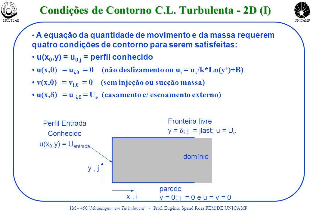 MULTLABUNICAMP IM – 450 Modelagem em Turbulência - Prof. Eugênio Spanó Rosa FEM/DE UNICAMP A equação da quantidade de movimento e da massa requerem qu