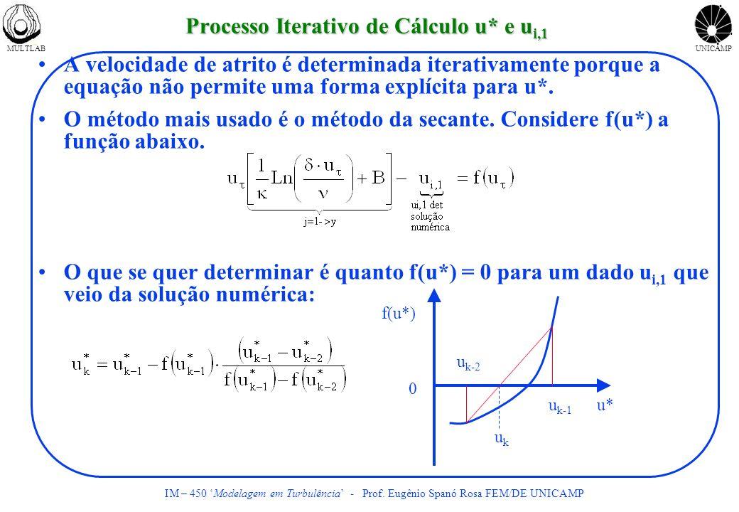 MULTLABUNICAMP IM – 450 Modelagem em Turbulência - Prof. Eugênio Spanó Rosa FEM/DE UNICAMP Processo Iterativo de Cálculo u* e u i,1 A velocidade de at