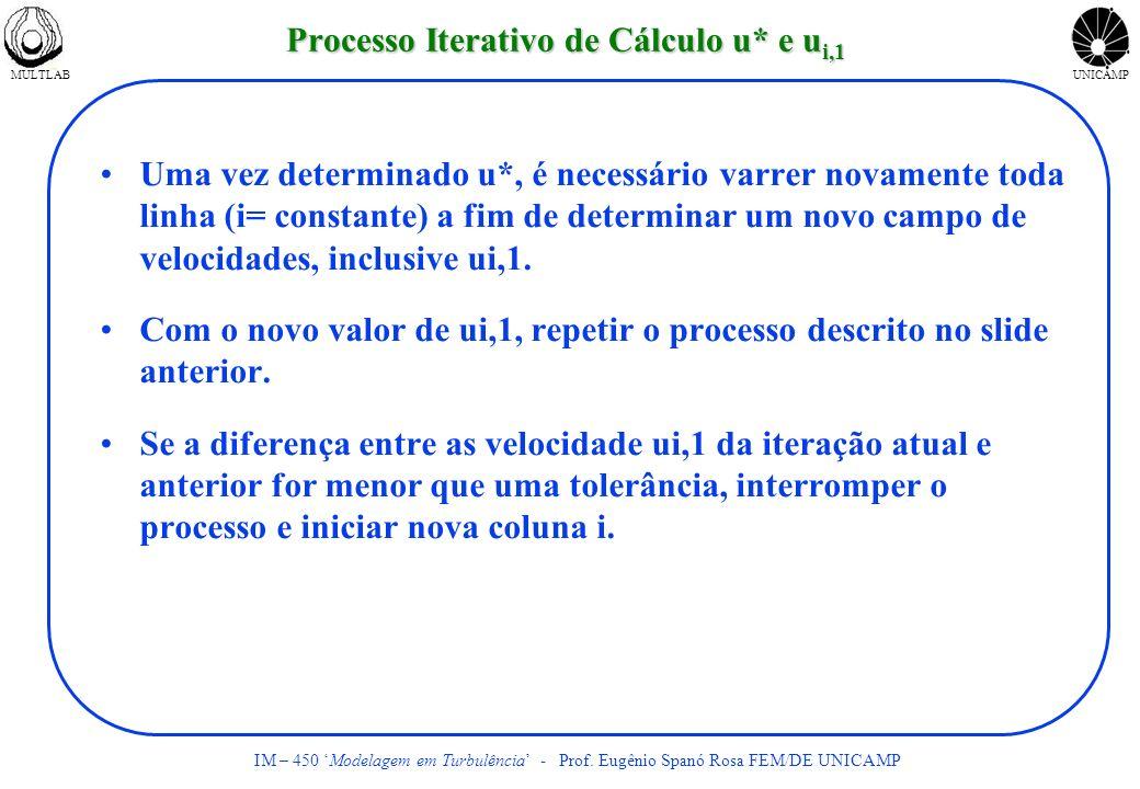 MULTLABUNICAMP IM – 450 Modelagem em Turbulência - Prof. Eugênio Spanó Rosa FEM/DE UNICAMP Processo Iterativo de Cálculo u* e u i,1 Uma vez determinad
