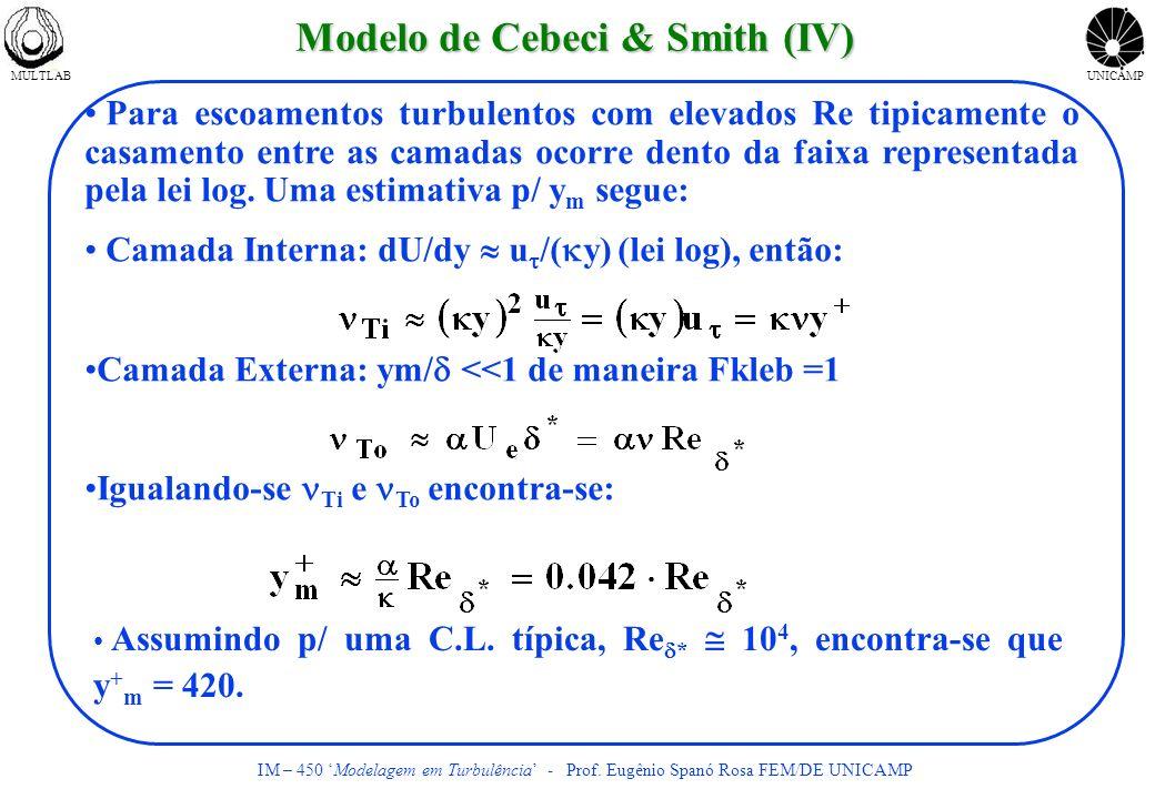 MULTLABUNICAMP IM – 450 Modelagem em Turbulência - Prof. Eugênio Spanó Rosa FEM/DE UNICAMP Modelo de Cebeci & Smith (IV) Para escoamentos turbulentos