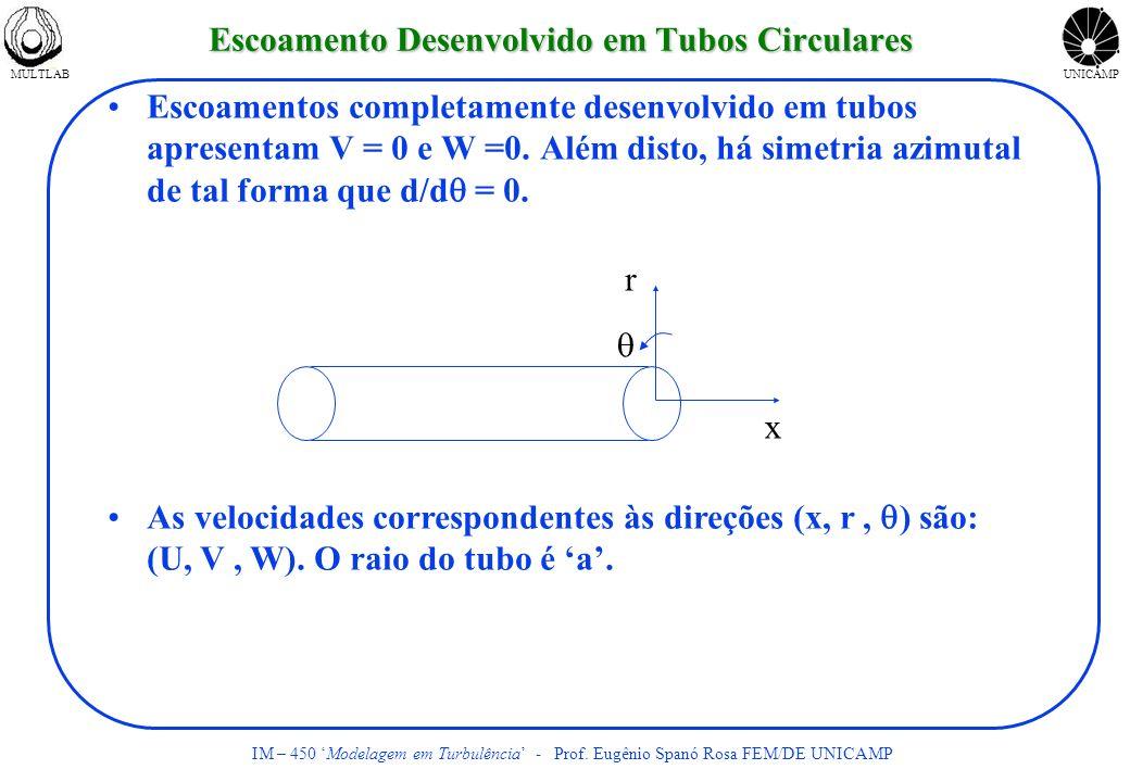 MULTLABUNICAMP IM – 450 Modelagem em Turbulência - Prof. Eugênio Spanó Rosa FEM/DE UNICAMP Escoamento Desenvolvido em Tubos Circulares Escoamentos com