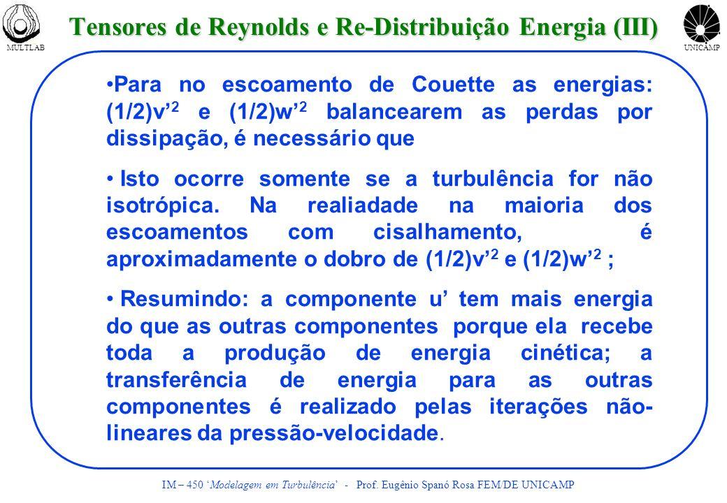 MULTLABUNICAMP IM – 450 Modelagem em Turbulência - Prof. Eugênio Spanó Rosa FEM/DE UNICAMP Para no escoamento de Couette as energias: (1/2)v 2 e (1/2)