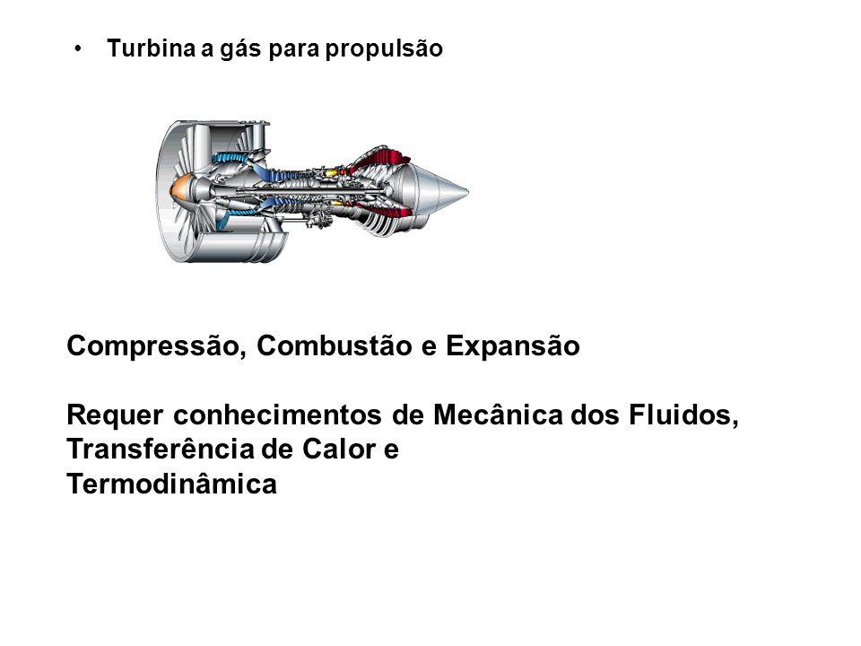 Turbina a gás para propulsão Compressão, Combustão e Expansão Requer conhecimentos de Mecânica dos Fluidos, Transferência de Calor e Termodinâmica