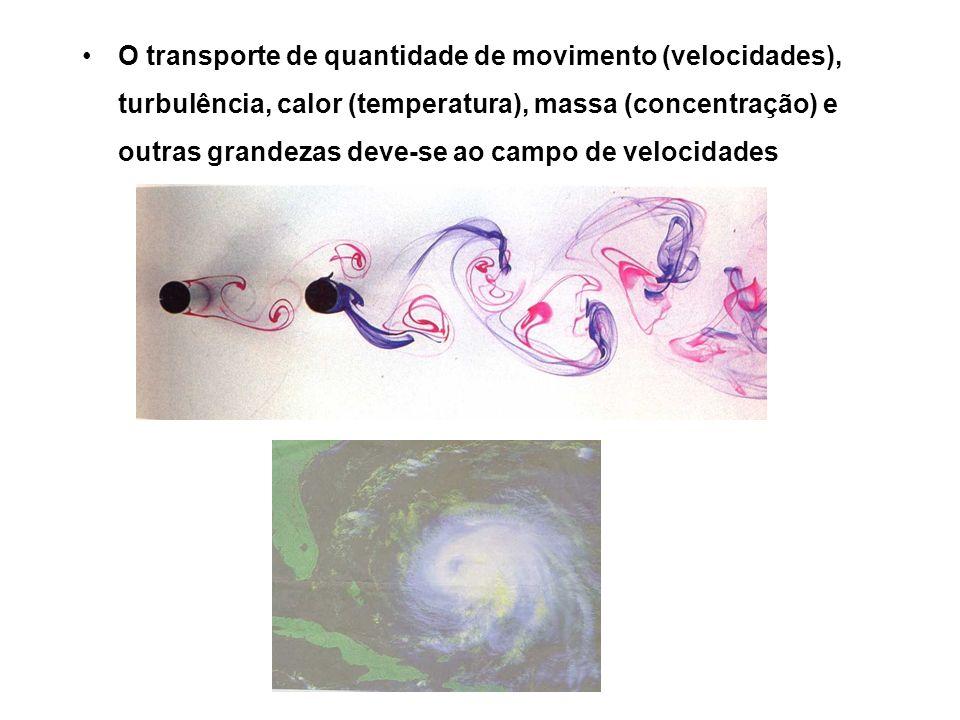 O transporte de quantidade de movimento (velocidades), turbulência, calor (temperatura), massa (concentração) e outras grandezas deve-se ao campo de v