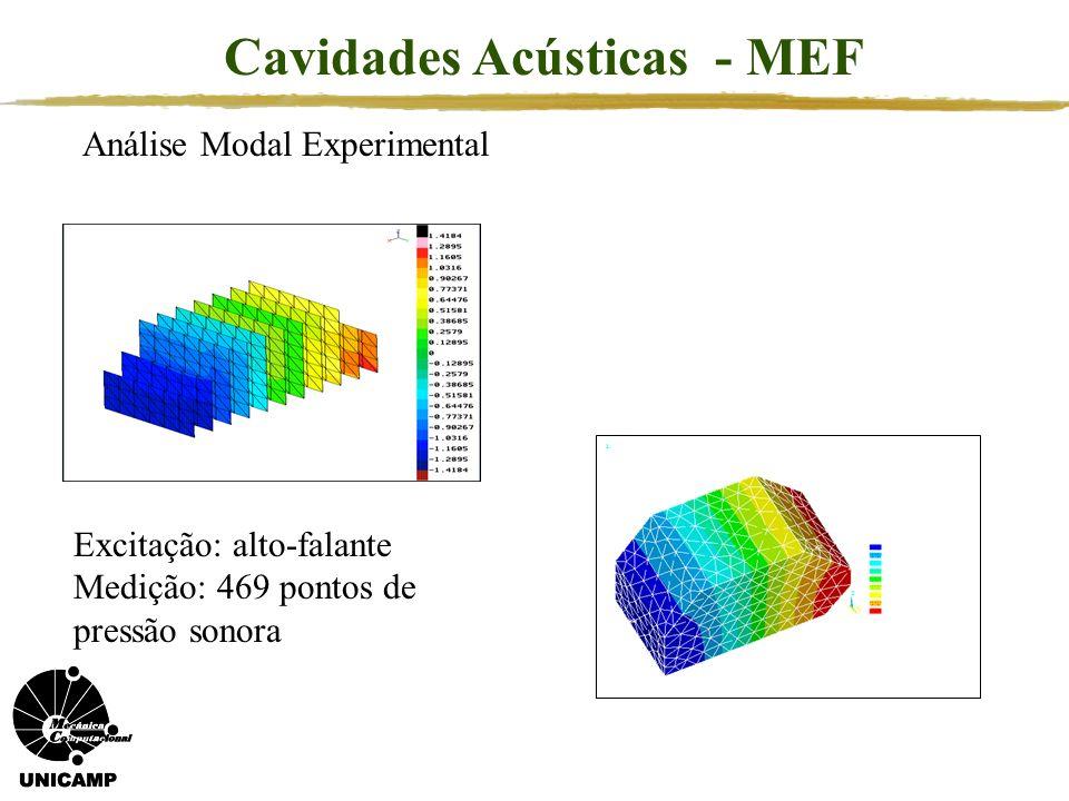 Cavidades Acústicas - MEF Excitação: alto-falante Medição: 469 pontos de pressão sonora Análise Modal Experimental