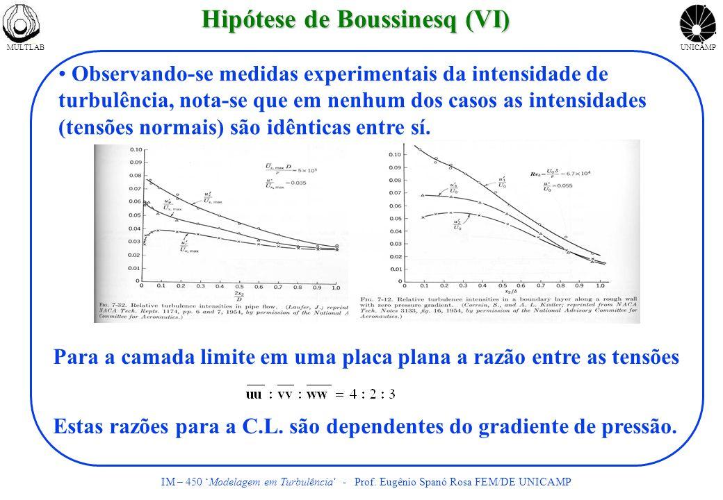 MULTLABUNICAMP IM – 450 Modelagem em Turbulência - Prof. Eugênio Spanó Rosa FEM/DE UNICAMP Hipótese de Boussinesq (VI) Observando-se medidas experimen